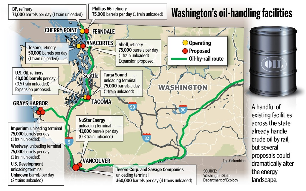 Proposed Oil Terminal Would Be Biggest In Volume The Columbian - Map-of-us-oil-refineries