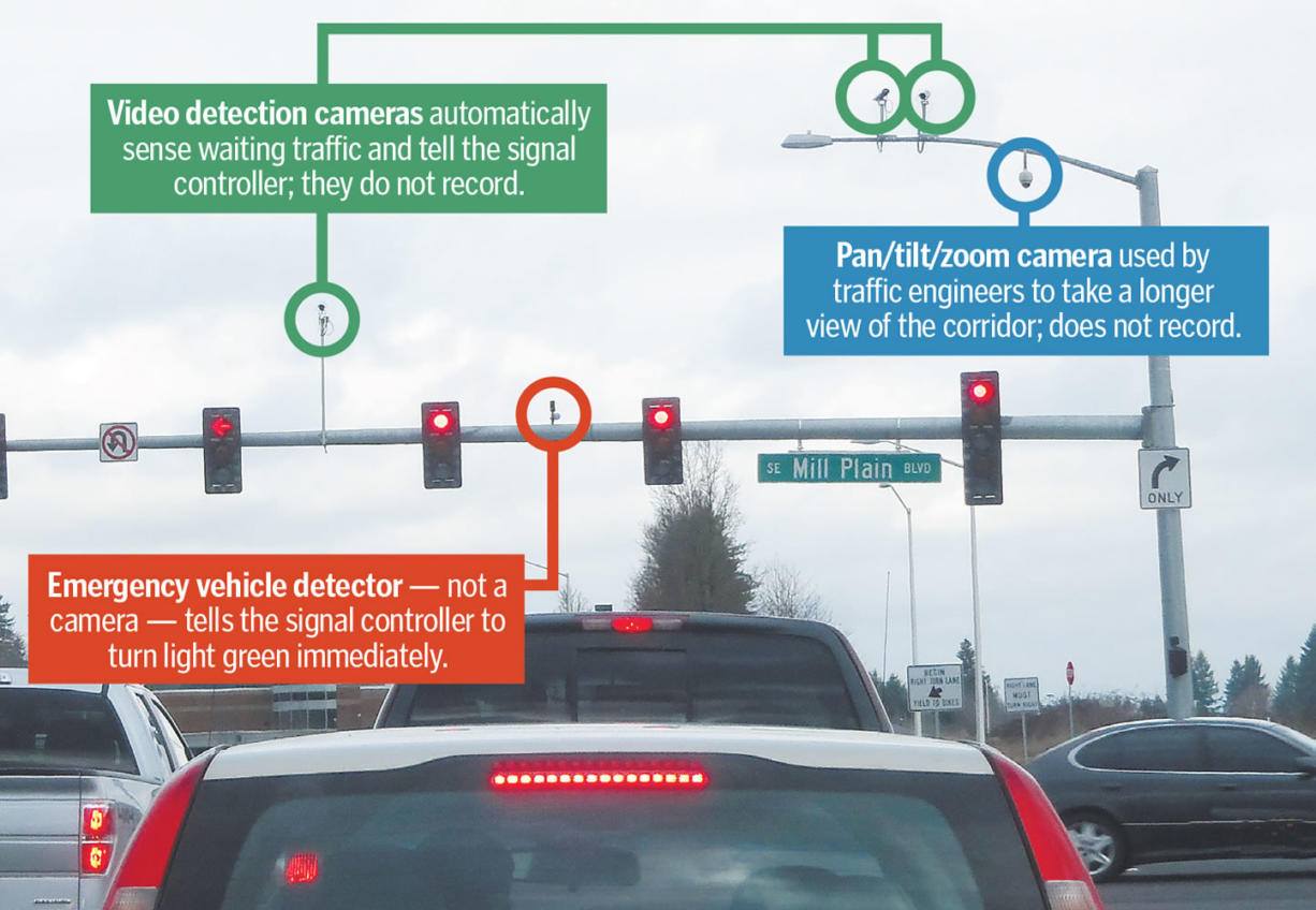 What's Up With That? Overhead gadgets work traffic signals