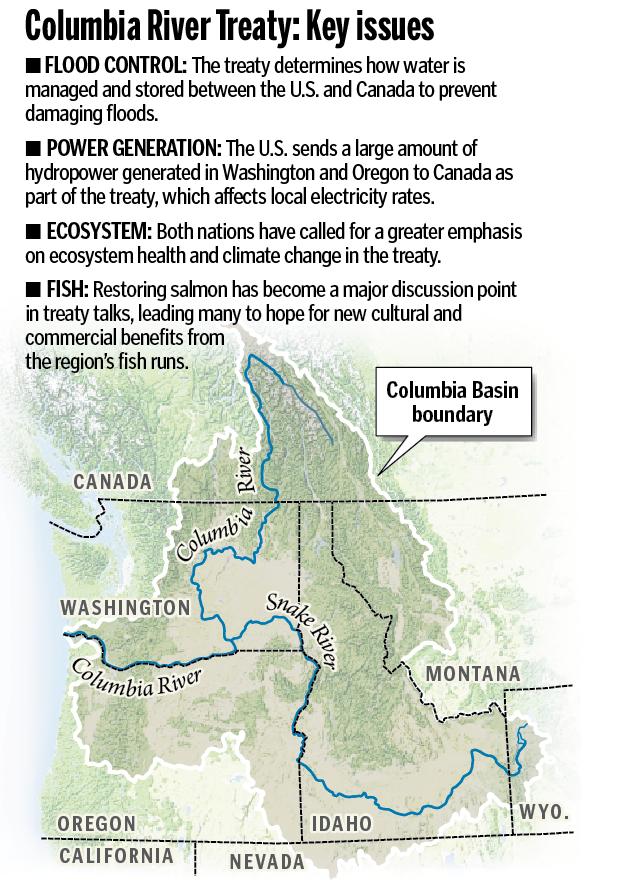 Columbia River Treaty issues.