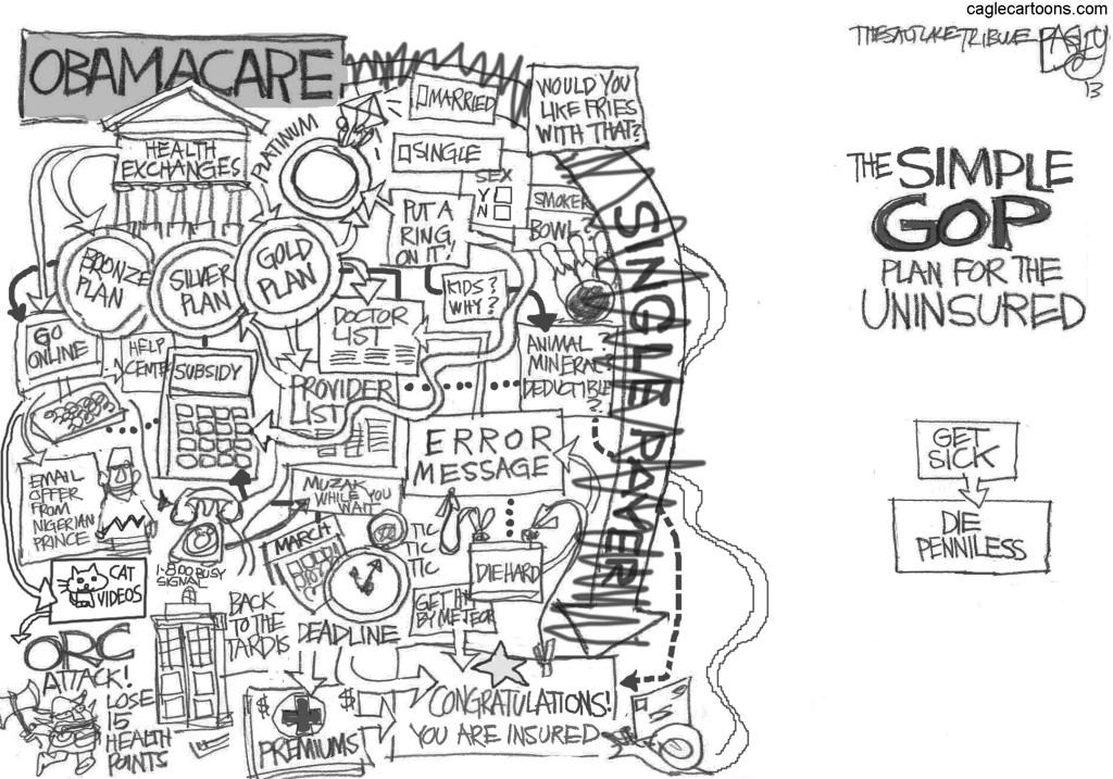Editorial Cartoon Health Care Flow Chart The Columbian