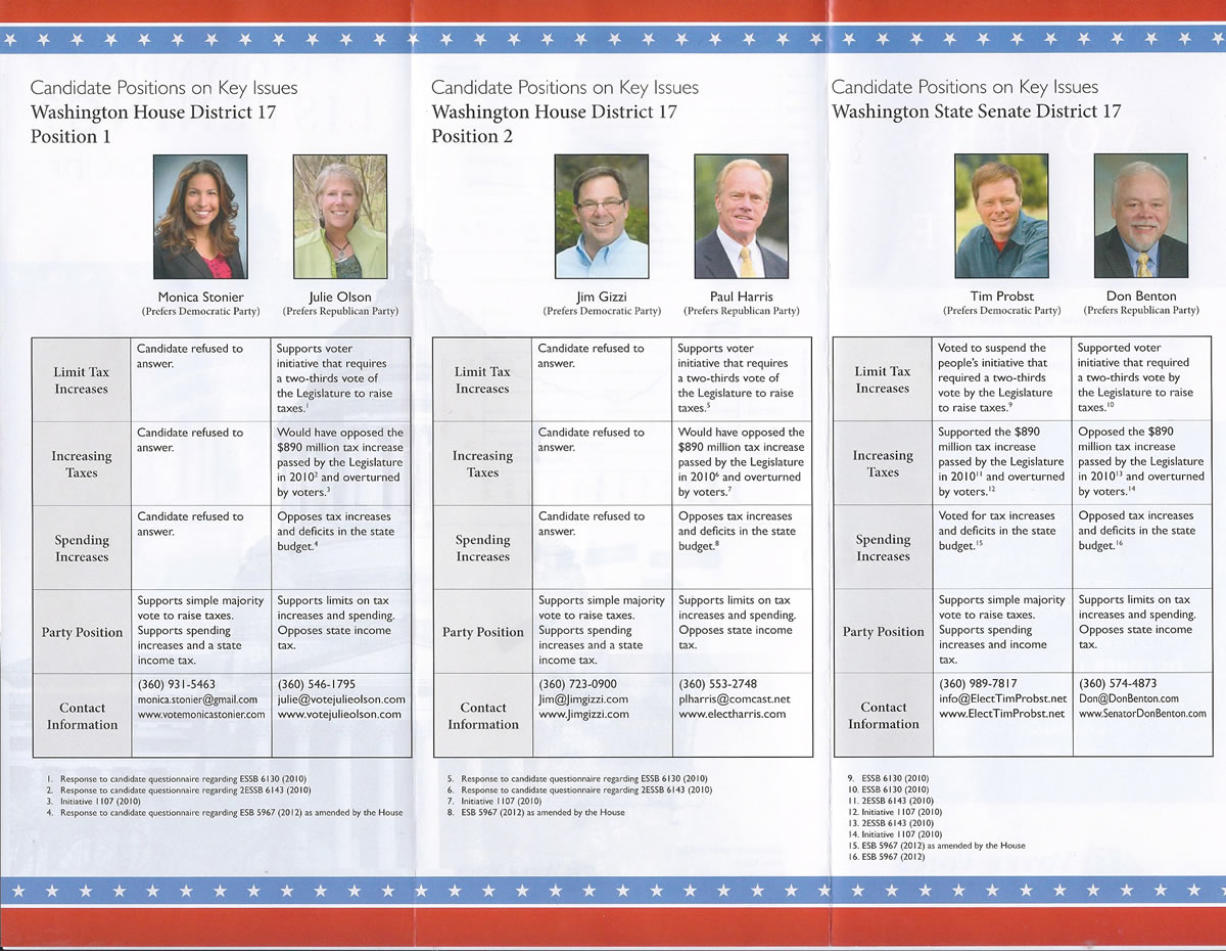 An erroneous flier was sent out recently by a group called the Private Enterprise Project. It incorrectly claims that state Rep.