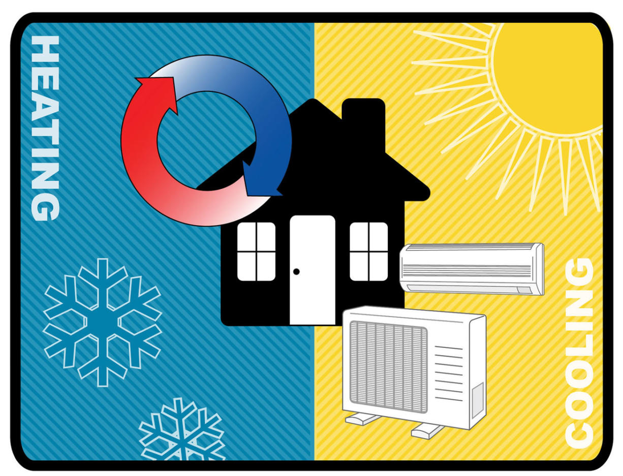 NW Ductless Heat Pump Project Ductless heating and cooling systems are nearly three times as efficient as ceiling, wall and baseboard heating units, according to Clark Public Utilities.