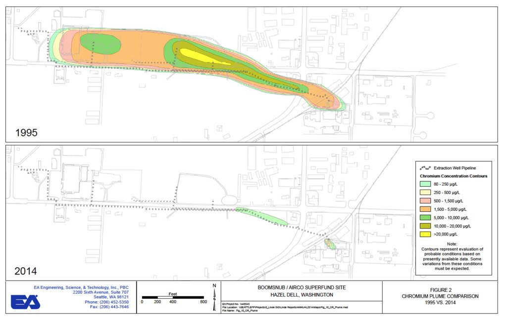 End Of Cleanup Draws Nearer At Hazel Dell Superfund Site The Columbian