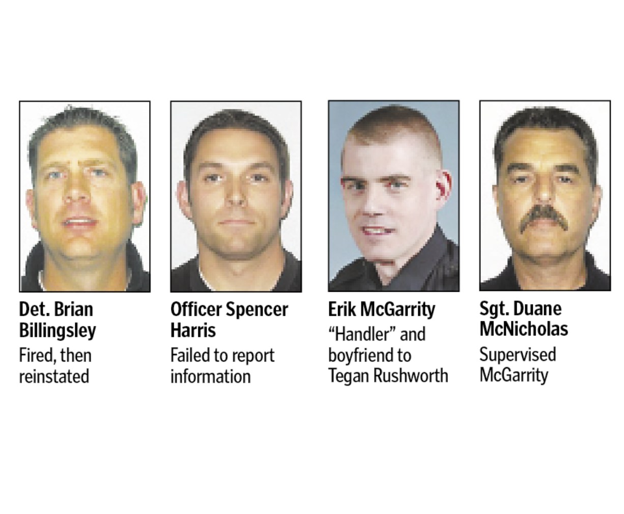 Inquiry details weakness in police - Columbian com