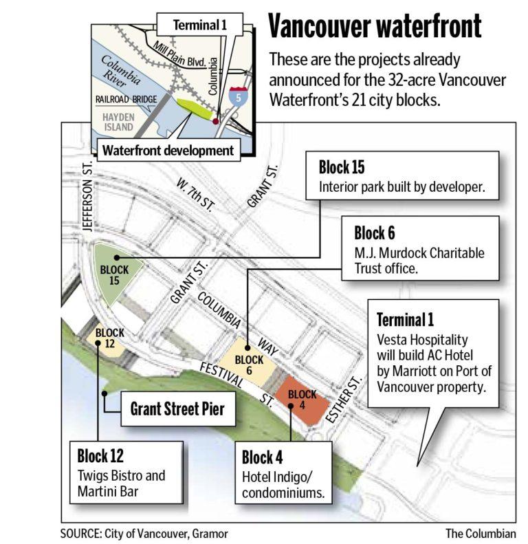 Vancouver Waterfront development