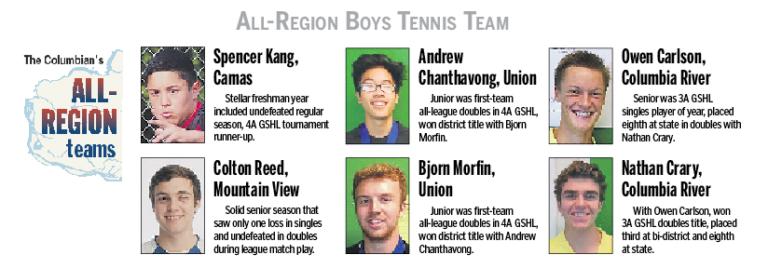 All-Region boys tennis team