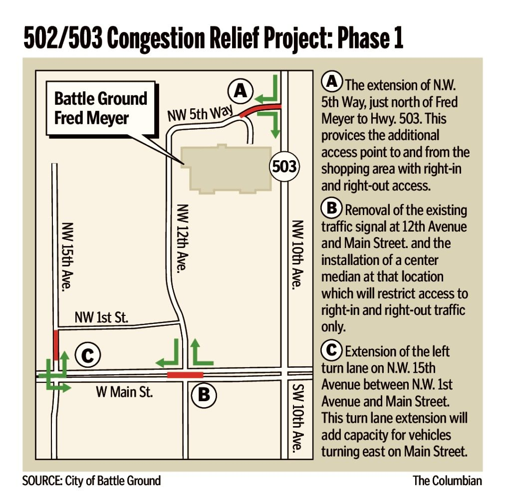 Battle Ground project seeks to relieve clogged roads | The Columbian