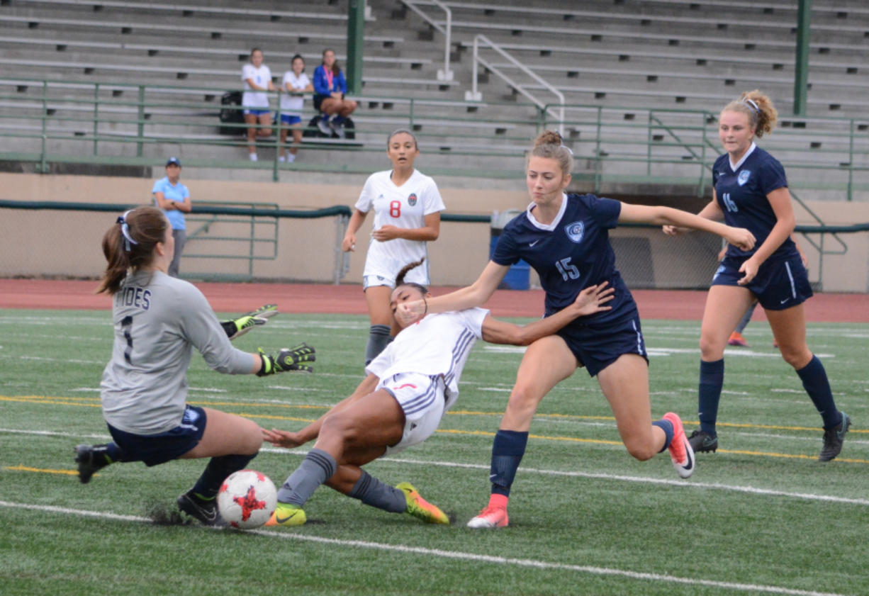 Union soccer making most of tough early schedule - Columbian com