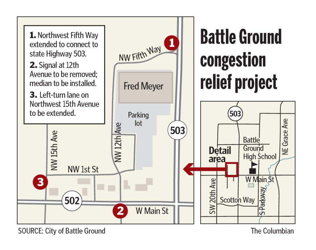 Phase of Battle Ground congestion-relief work wrapping up | The ...