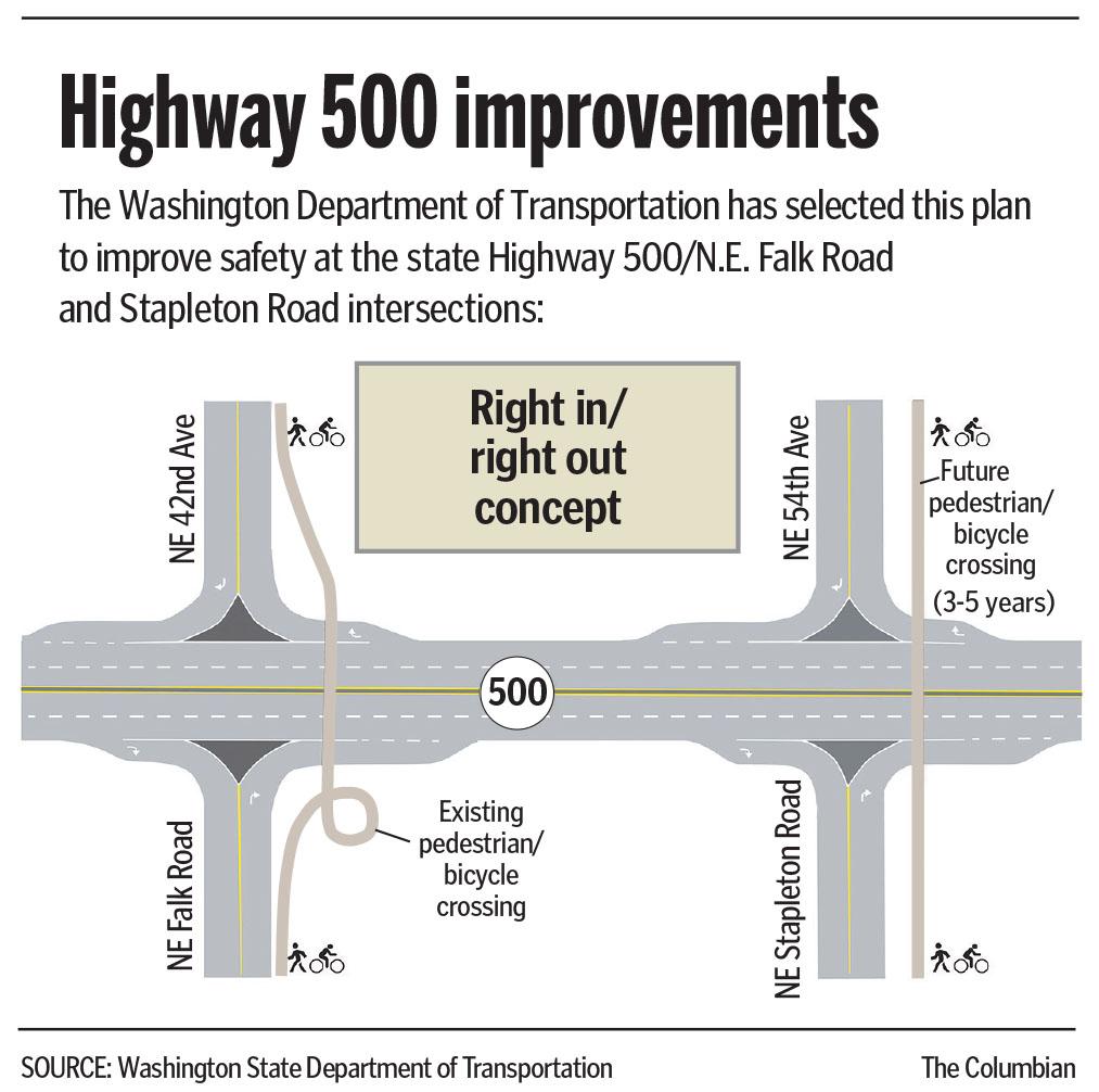 State To Remove Highway 500 Signals The Columbian Trafficsignallightcontroldiagram3 Click Enlarge