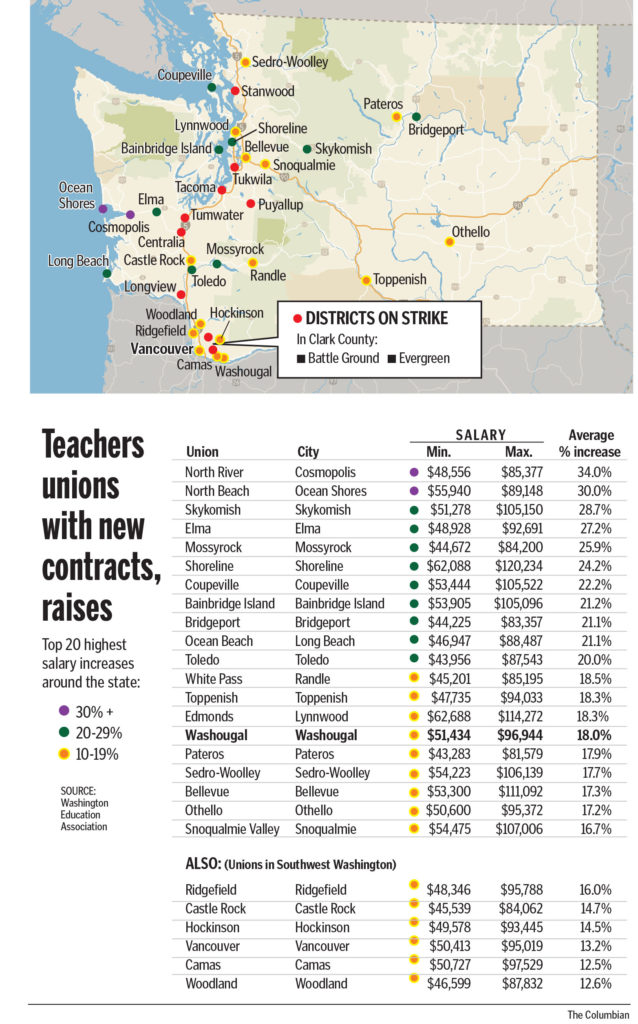 Where Things Stand 9 School Districts In State On Strike