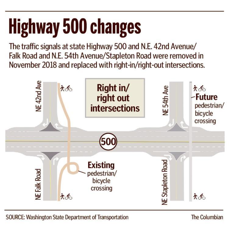 Highway 500 reconfiguration passes 6-month crash test - Columbian com