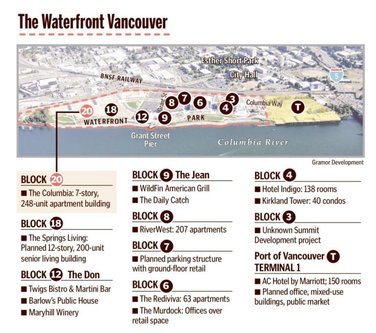 The Edge Apartments Vancouver: Waterfront Vancouver Apartment Project The Columbia Breaks