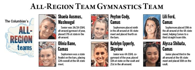 All-Region gymnastics team