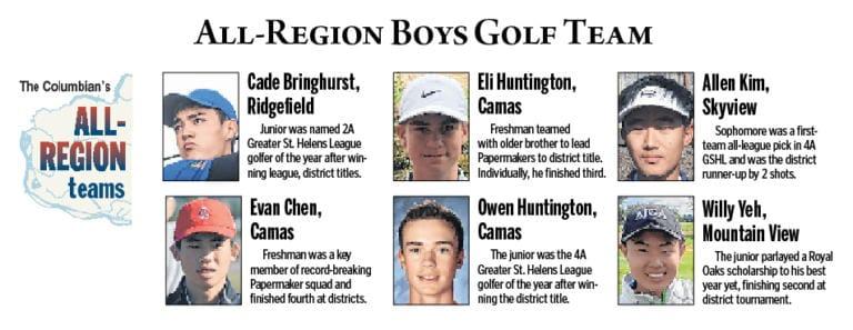 All-Region boys golf team for 2019-20.