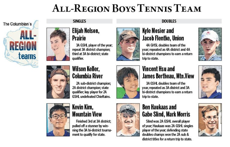 2019-20 All-Region boys tennis