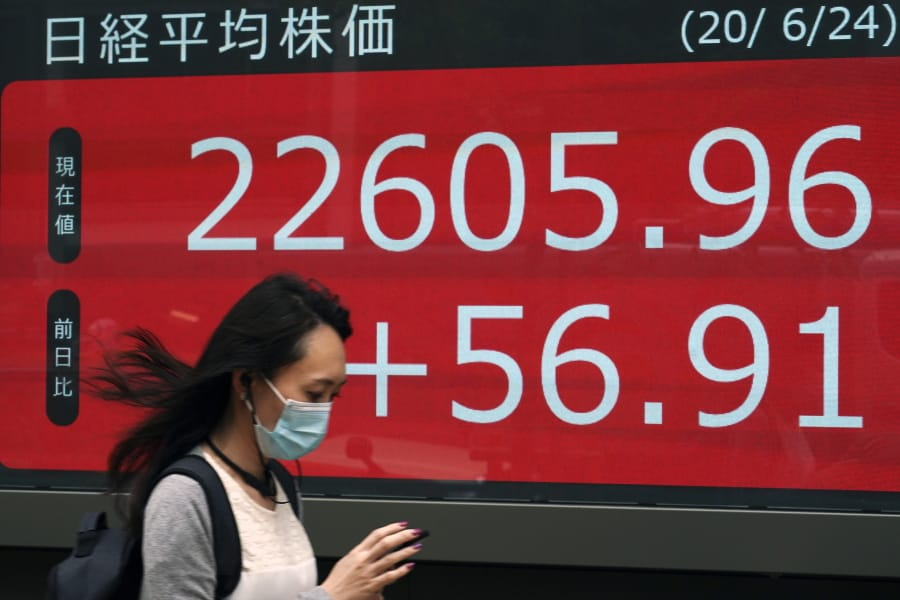 A woman walks past an electronic stock board showing Japan's Nikkei 225 index at a securities firm in Tokyo Wednesday, June 24, 2020. Asian shares were mostly higher on Wednesday with another mood boost from Wall Street, but fears persist over the surge in coronavirus cases in parts of the world.