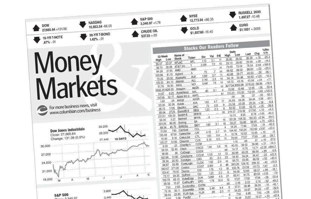 We have returned Money and Markets to the e-edition of The Columbian.