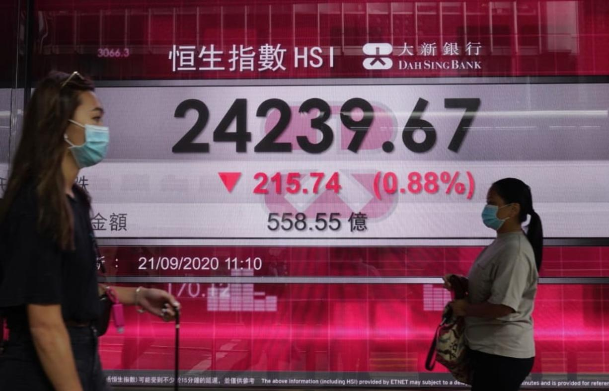 People wearing face masks walk past a bank's electronic board showing the Hong Kong share index at Hong Kong Stock Exchange Monday, Sept. 21, 2020. Asian stock markets were mostly lower Monday after Wall Street declined for a third week and Britain reported a rise in coronavirus infections.