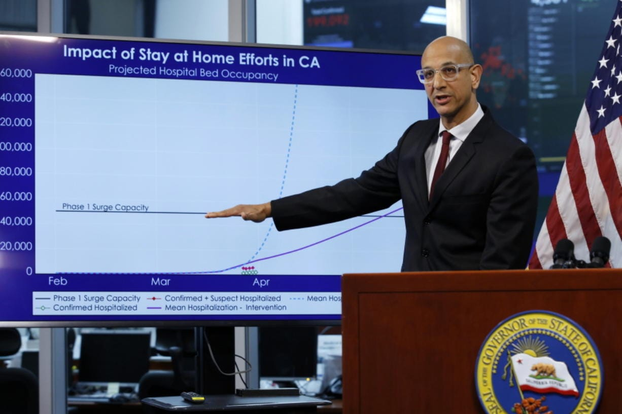 FILE - In this April 1, 2020, file photo Dr. Mark Ghaly, secretary of the California Health and Human Services, gestures to a chart showing the impact of the mandatory stay-at-home orders during a news conference ,at the Governor's Office of Emergency Services in Rancho Cordova, Calif. On Saturday, California will impose another, partial overnight curfew to stem a recent surge in coronavirus cases. Ghaly said that about 12% of the new cases will be hospitalized in coming weeks, and the cumulative increase could soon threaten to swamp the state's healthcare system as it has in other states. The curfew will run from 10 p.m. to 5 a.m.