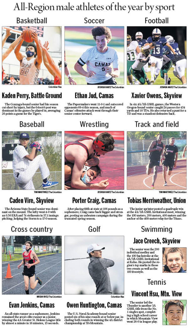 All-Region male athletes of the year by sport for 2020-21 school year.