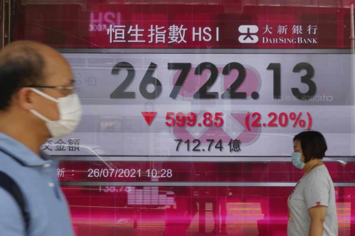 People walk past a bank's electronic board showing the Hong Kong share index at Hong Kong Stock Exchange Monday, July 26, 2021. Asian shares opened mixed on Monday after stocks rallied to records on Wall Street, with the Dow Jones Industrial Average closing above the 35,000 level for the first time.