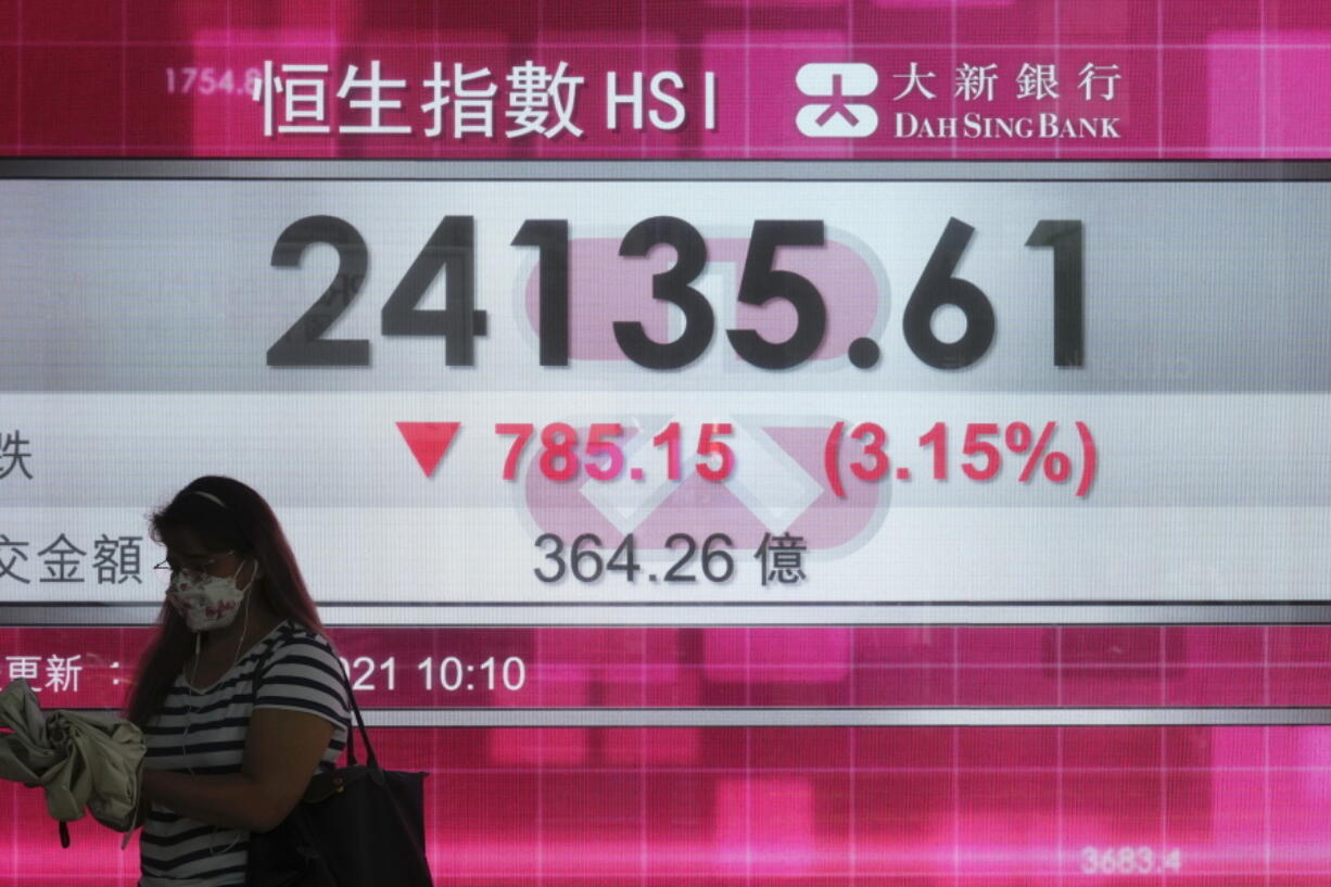 A woman walks past a bank's electronic board showing the Hong Kong share index at Hong Kong Stock Exchange in Hong Kong Monday, Sept. 20, 2021. Shares fell more than 3 percent in Hong Kong on Monday in holiday-thinned trading in Asia, with both Tokyo and Shanghai closed.